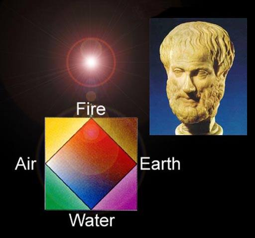 Air water fire Aristotle