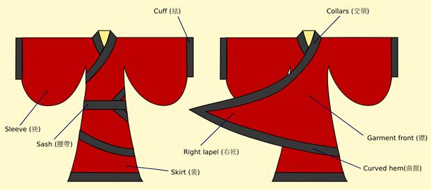 Hanfu (Traditional Han Chinese Clothing)