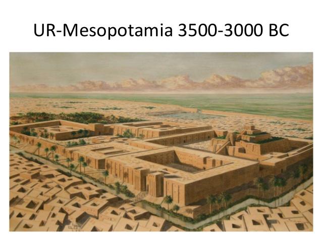 mesopotamiam started the concept of urbanization