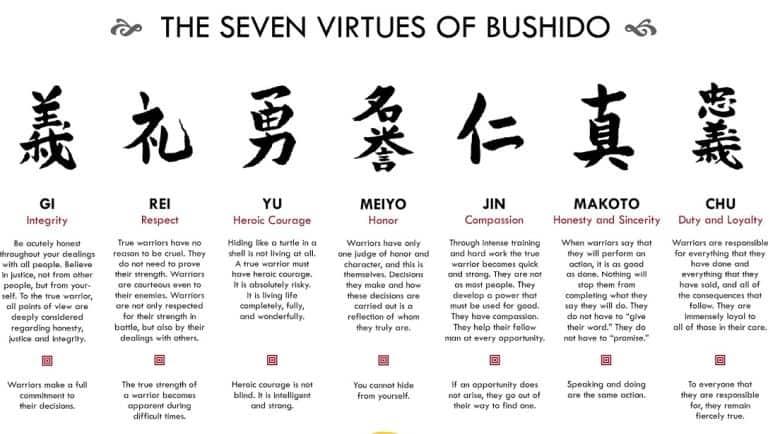 Bushido - Le Chemin du Samouraï
