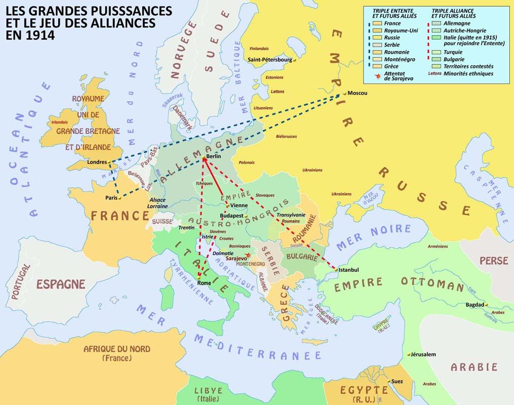 Alliances de défense mutuelle premiere guerre